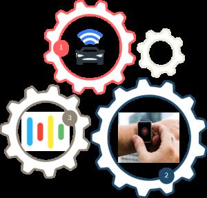 Utilisation des objets connectés pour améliorer le profilage du risque client